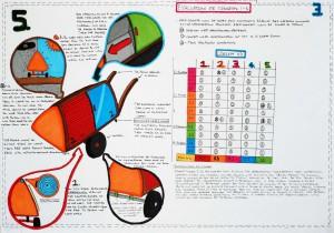 Иллюстрация: Jordanhill School D&T Dept, ресурс Zillion.net
