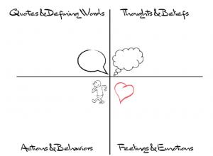 empathy-map-4